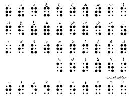 طريقة برايل (pdf)