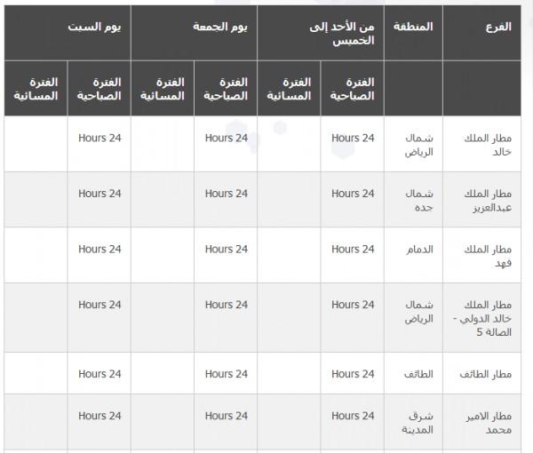 تصفح شكل للحكم ساعات عمل البنوك في رمضان 1440 Cabuildingbridges Org